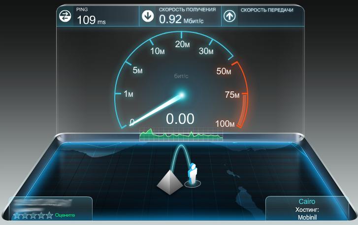 mobile internet Hurghada lineup, Etisalat test 1